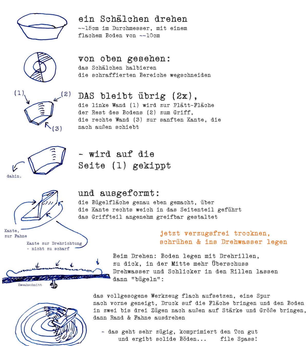 l'outil de Vallauris - Anleitung